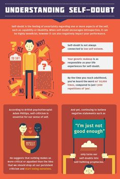 Infographic: Eight Ways To Conquer Self-Doubt – Henry Aquino