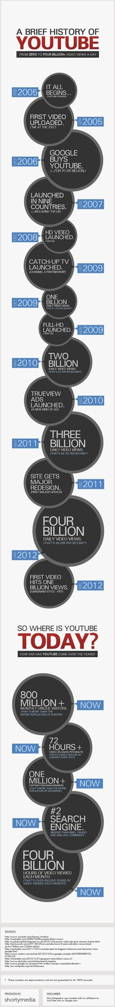 A Brief History Of YouTube #infographic