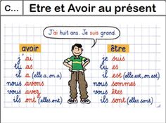 Mes leçons pour les Ce2 conjugaison French Grammar, Teaching French, Learn French, French Language, Digital Marketing, Bullet Journal, Activities, Learning, School
