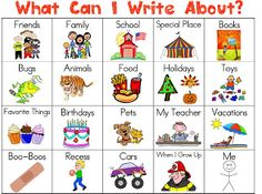 cute reminder, could go in the writing folder or notebook-- LOVE THIS!