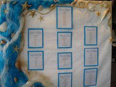 placard tema mar : fóruns | O Nosso Casamento