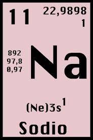 elemento qumico nm11 na sodio