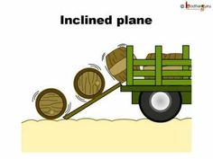 ▶ Science - Simple machine (Inclined plane, Wheel and axle and Pulley) - English - YouTube