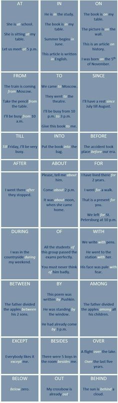 Prepositions in use