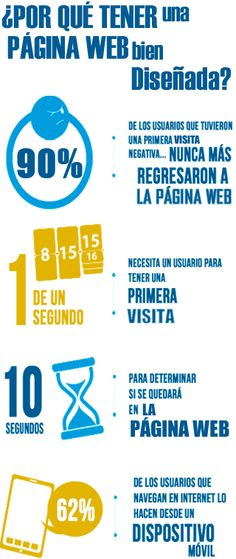 Serviwebperu - Marketing en Internet