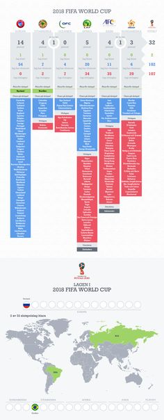 2018 FIFA World Cup qualifying