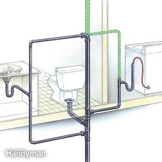 Ordinaire Solution To A Bubbling Toilet And Sudden Water Level Changes In The Toilet  Bowl. Both Indicate An Air Venting Problem In The Drain System.