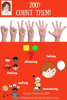 Kidz Learn Language: Can You Make 200 of Them? Tips for creating 200 opportunities per day for AAC users to learn to communicate Communication Development, Communication System, Language Development, Effective Communication, Language Arts, Speech Language Therapy, Speech Therapy Activities, Language Activities, Speech And Language