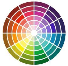 Cercle chromatique élargi....