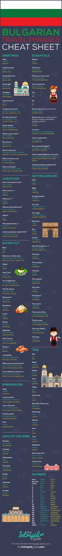 120 Most-Used Bulgarian Travel Phrase with Pronunciation Source by Frommers Travel Essentials, Travel Tips, Travel Destinations, Hetalia Bulgaria, Bulgarian Language, Learn A New Language, Foreign Language, Europe On A Budget, Best Travel Quotes