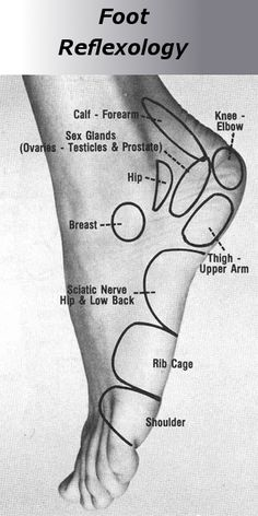 Time out for a look at massage points. A crunchy texture at the top of the toes…