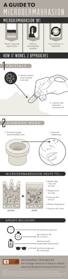 How does microdermabrasion work? One approach uses crystals to get rid of dead skin while the other uses a diamond-tipped wand to exfoliate the skin. Click over to this Palm Beach cosmetology training infographic to see more details! Skin Care Treatments, Facial Treatment, Spa, Facial Room, Congested Skin, Beauty Book, Body Hacks, Peeling, Facial Care