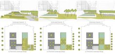 Landscape and Garden design for Residential and Commercial projects