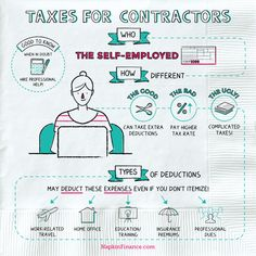 Taxes for Contractors - Napkin Finance Education And Training, Physical Education, Health Education, Physical Activities, Economics Lessons, Accounting And Finance, Team Building Activities, Financial Literacy
