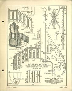 Good practice in ornamental iron work