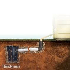 Wet Basement. If your basement is wet and your lawn is too flat or has too much clay to drain, you may need to direct your gutters into a dry well. Learn how to install one properly in this article.