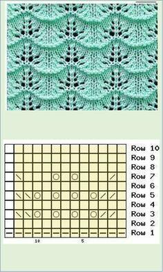 Lace Knitting Stitches, Lace Knitting Patterns, Crochet Square Patterns, Knitting Charts, Free Knitting, Baby Knitting, Stitch Patterns, Crochet Bracelet Pattern, How To Purl Knit