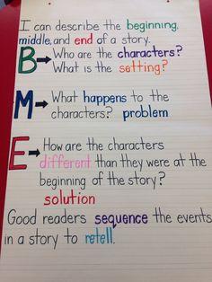 the book of story beginnings summary