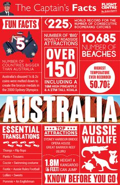 Did you know? Check out our Captain's Facts about #Australia! #infographic