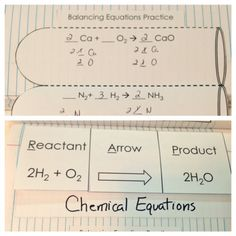 Balancing chemical reactions, reactants, products, and more for interactive science notebooks