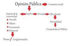 opinión pública - Buscar con Google