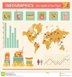 http://thumbs.dreamstime.com/z/infographic-consumption-fast-food-around-world-cash-costs-various-foods-vector-43115441.jpg