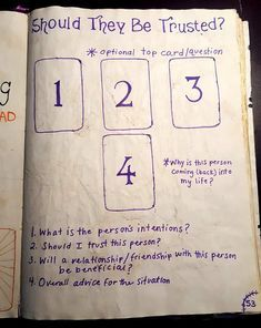 Kelsey's Craft Corner: Spell book pages from my DIY spell book; Tarot: Should They Be Trusted? Witch Spell Book, Witchcraft Spell Books, Magick Spells, Grimoire Book, Tarot Card Spreads, Witchcraft For Beginners, Tarot Astrology, Tarot Learning, Tarot Card Meanings