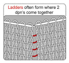 How to avoid ladders when knitting in the round on DPNs.