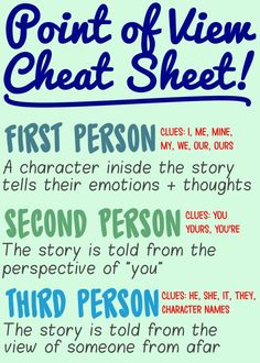 *Free* Click to Print! This is a great tool for helping students remember the multiple methods that writers may use to narrate their stories. This author point of view cheat sheet is also super handy for writing units and helping students pick as well as stick to their narrative style. Great for common core standard: Explain how an author develops the of view of the narrator or speaker in a text.