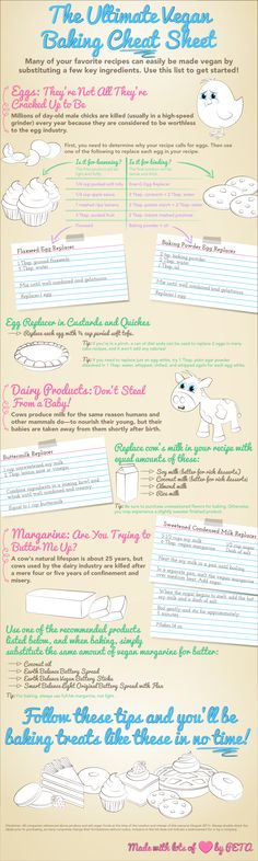 egg substitutes... i can never remember this when i need it!