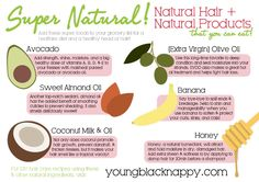 Use natural, edible ingredients to treat your natural hair!