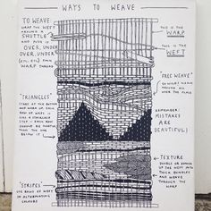 Excellent Cost-Free hand weaving patterns Concepts I will be on hand at the festival teaching people how to weave, but here is the diagram I have draw