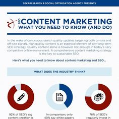 With the arrival of theGoogle PandaandPenguinupdates, quality content has never been more important in achieving organic search success. Content alone though is not enough anymore - a comprehensive content marketing based approach is necessary in order to really move the needle. Here's what you need to know.