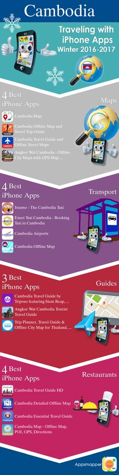 Cambodia iPhone apps: Travel Guides, Maps, Transportation, Biking, Museums, Parking, Sport and apps for Students.