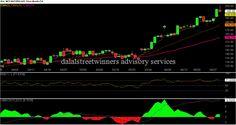 sell mcx natural gas stoploss 201 target 186