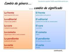 Cambio de género cambio de significado. Aprender español en VeinteMundos es fácil.  Tomado de Tilde