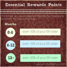 free young living graphs | ... PV the first month, you would earn https://www.youngliving.com/vo/#/signup/start?sponsorid=3371890&enrollerid=3371890&isocountrycode=US&isolanguagecode=en&type=member 10 PV points towards free products