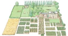 The Olde Barn: 1 Acre Farm Layout.  Even if you start with a lot of property, starting your homestead small has its advantages