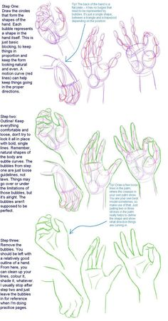 My Drawing Process - Hands by jeevani on deviantART