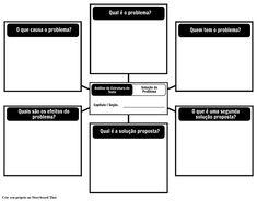 Estruturas de Texto Expositivas   Organizador Gráfico de Texto Expositivo Expository Writing, Structural Analysis, 2nd Grade Classroom, World Languages, Text Features, Some Text, Reading Resources, Problem And Solution, Graphic Organizers