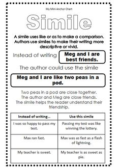 Essay On Business Ethics Simile Anchor Chart  Use These Mini Anchor Charts In Your Interactive  Reading Or Writing Journals History Of English Essay also Topics Of Essays For High School Students  Best School Images  Teacher Languages School Business Management Essay Topics