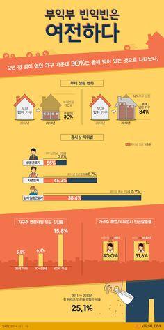 최근 2년간 빈곤탈출률 34.6%…진입률은 7.4% [인포그래픽] #poor / #Infographic ⓒ 비주얼다이브 무단 복사·전재·재배포 금지