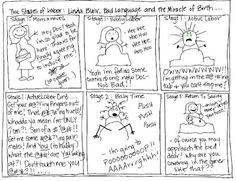 Stages and Phases of Labor Pregnancy Humor, First Pregnancy, Labor Nurse Gift, Phases Of Labor, Crying Kids, Active Labor, Beautiful Pregnancy, Nursing Students, Student Nurse