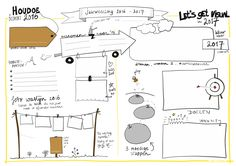 Pin by Kelly Frank on Doodles Visual Thinking, Design Thinking, Mind Map Art, Mind Maps, Thinking In Pictures, Kaizen, Visual Note Taking, Note Doodles, Sketch Notes