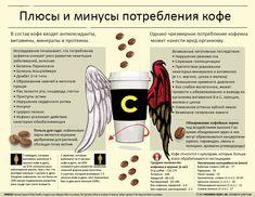 Инфографика: плюсы и минусы потребления #кофе http://vk.com/miraman_journal?z=photo-52027918_330405578%2Falbum-52027918_00%2Frev