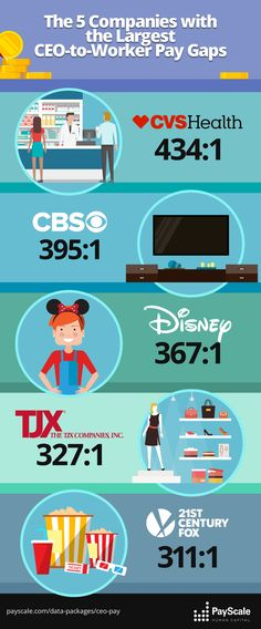payscale infographics 70 best images in 2018 info graphics rh pinterest com