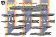 Relative Size Chart Colonial Fleet Warstar Group One (Provisional) Warstar Galactica Battlestar Pacifica (Museum) Battlestar Asterica (Decommissioned) G. Kampfstern Galactica, Battlestar Galactica, Spaceship Design, Spaceship Concept, Fantasy Craft, Sci Fi Fantasy, Bsg Game, Grand Admiral Thrawn, Sci Fi Spaceships