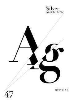typografie | Tumblr