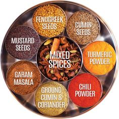 Cooking Indian Food - Made Easy!: Starter Kit Spices, plus a cookbook + great Indian curries in your home!