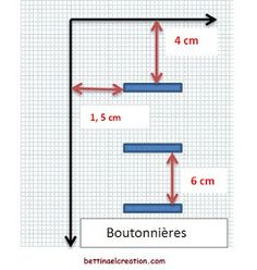 Bettinael.Passion.Couture.Made in france: DIY: Cape/ Poncho, tutoriel couture gratuit Clothing Patterns, Sewing Patterns, Diy Boutonniere, Cape Pattern, Diy Couture, Sewing Hacks, Capes, Html, Fabrics